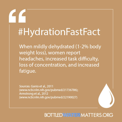 HydrationFastFact18, Bottled Water | IBWA | Bottled Water