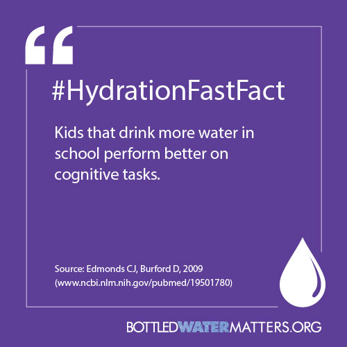 HydrationFastFact25, Bottled Water | IBWA | Bottled Water