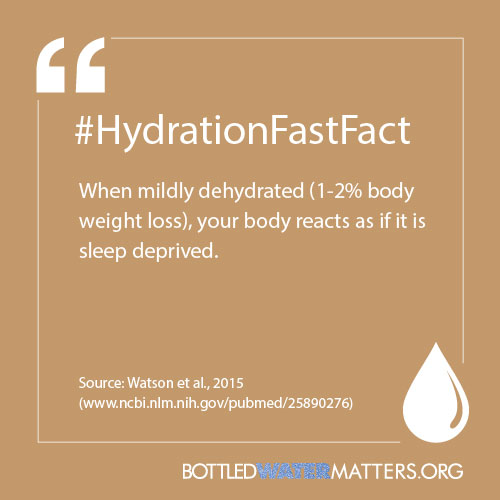 HydrationFastFact26, Bottled Water | IBWA | Bottled Water