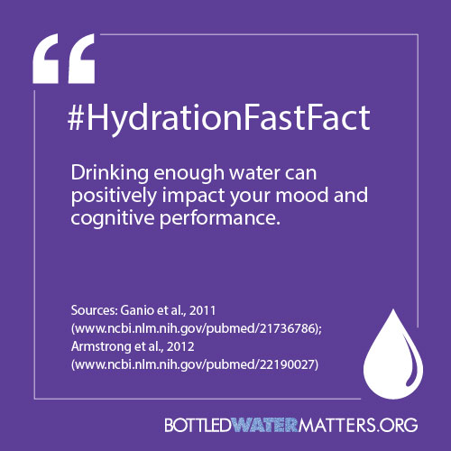 HydrationFastFact30, Bottled Water | IBWA | Bottled Water