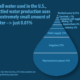 """Valuing water"" – a critical business aspect of the water bottling industry"